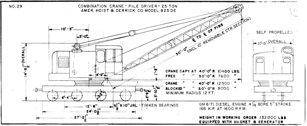 Maintenance Of Way Equipment Diagrams