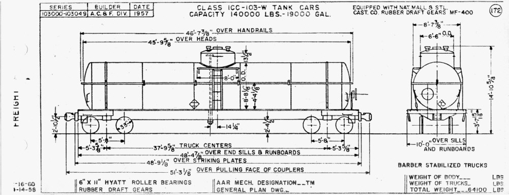 np tank car diagrams