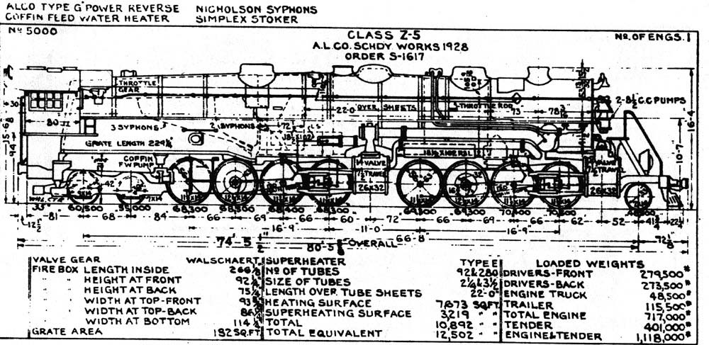 steam locomotive diagrams class z 5 alco diagram 1949